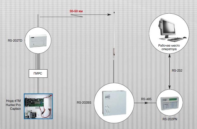 Норд 4тм Инструкция - фото 10